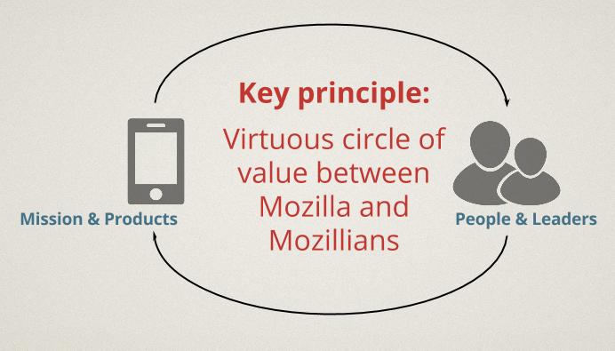 virtuouscircle